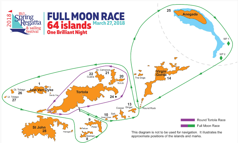 BVI Full Moon RACE